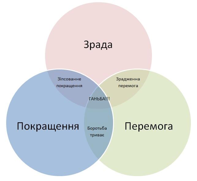 ukraine3